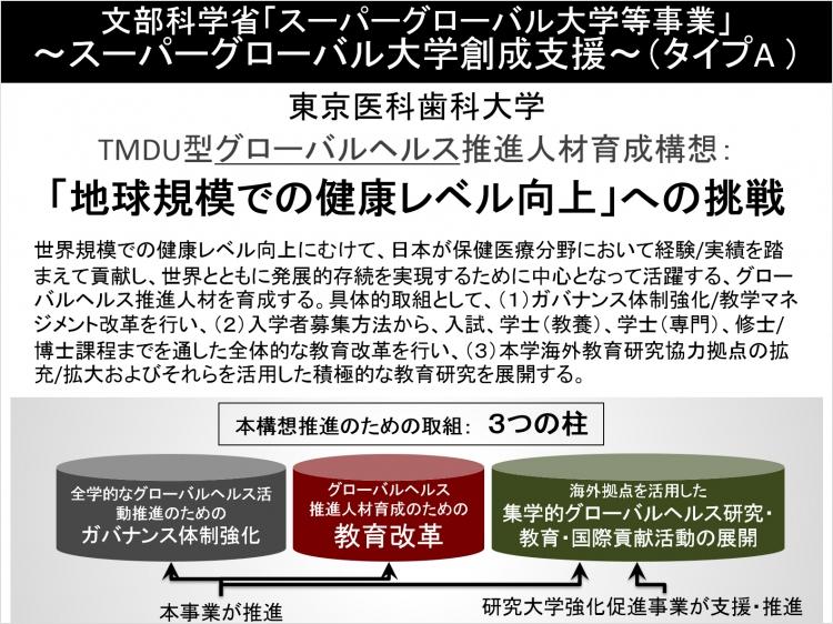 東京医科歯科大学 TMDU型グローバルヘルス推進人材育成構想: 「地球規模での健康レベル向上」への挑戦