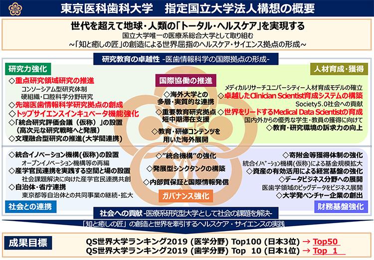 http://www.tmd.ac.jp/artis-cms/cms-images/resized/20201005-165444-2408.jpg