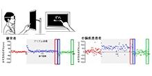 「世界初、小脳運動学習を定量的に評価するシステムを開発」【石川欽也 教授】