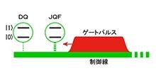 「反超放射で量子ビットを守る」【越野和樹 准教授】