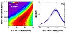 「マイクロ波単一光子の高効率検出を実現」【越野和樹 准教授】