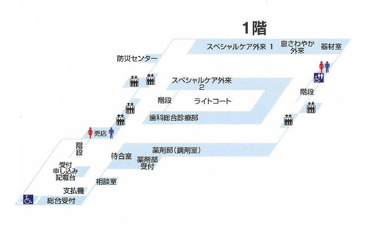 東京医科歯科大学歯学部附属病院 フロアマップ:1階