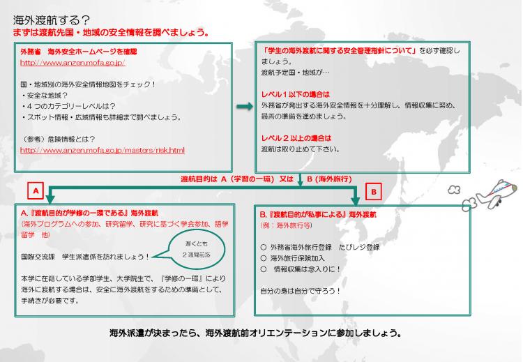 外務 省 海外 渡航 情報